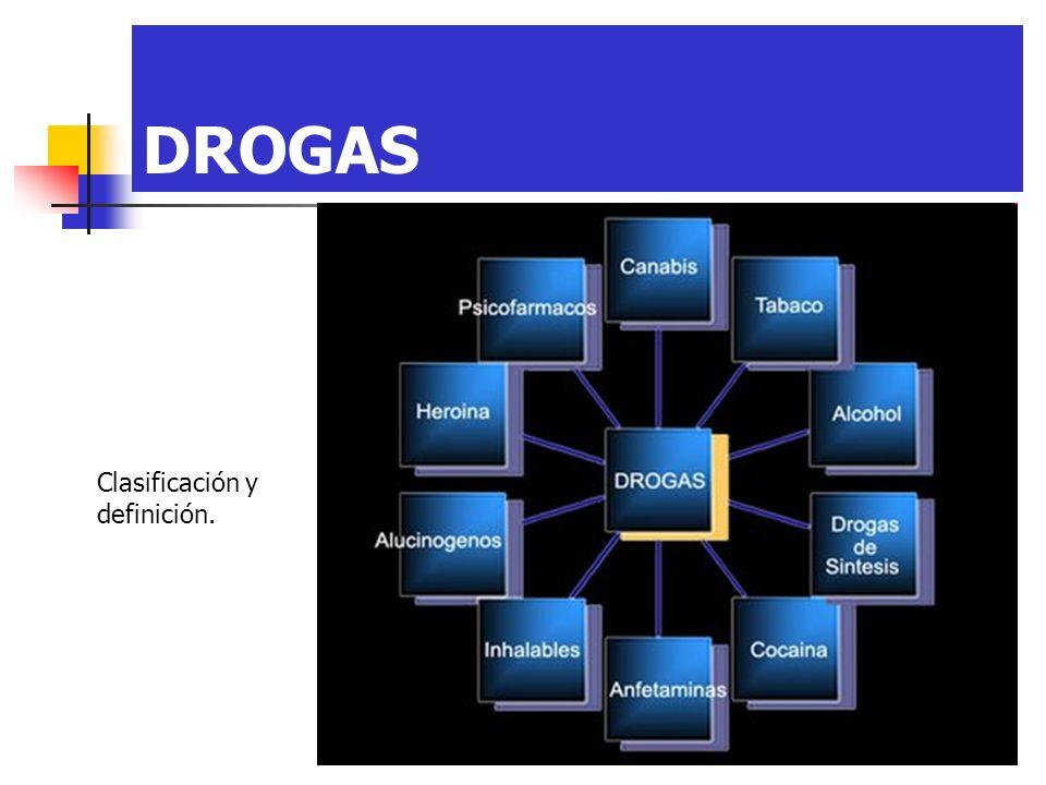DROGAS Clasificación y definición.
