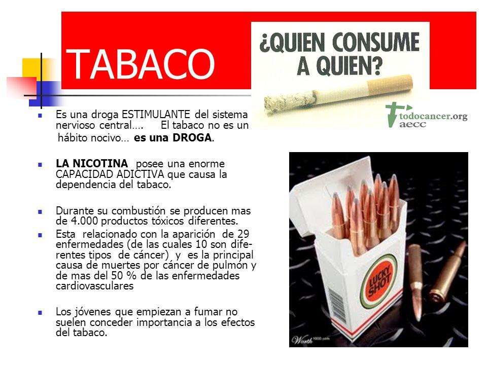 TABACO Es una droga ESTIMULANTE del sistema nervioso central…. El tabaco no es un. hábito nocivo… es una DROGA.