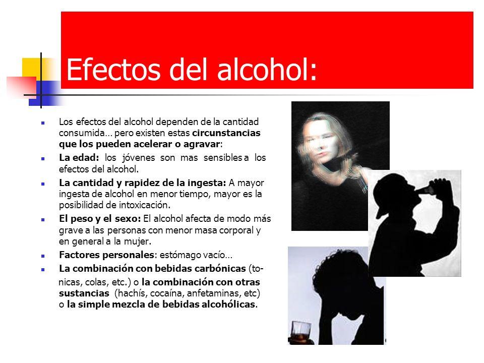 Efectos del alcohol: Los efectos del alcohol dependen de la cantidad consumida… pero existen estas circunstancias que los pueden acelerar o agravar: