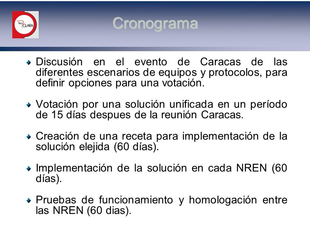 CronogramaDiscusión en el evento de Caracas de las diferentes escenarios de equipos y protocolos, para definir opciones para una votación.
