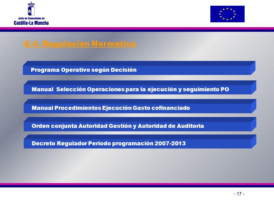 2.4. Regulación Normativa Programa Operativo según Decisión