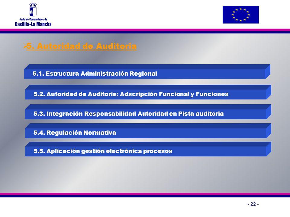 5. Autoridad de Auditoria
