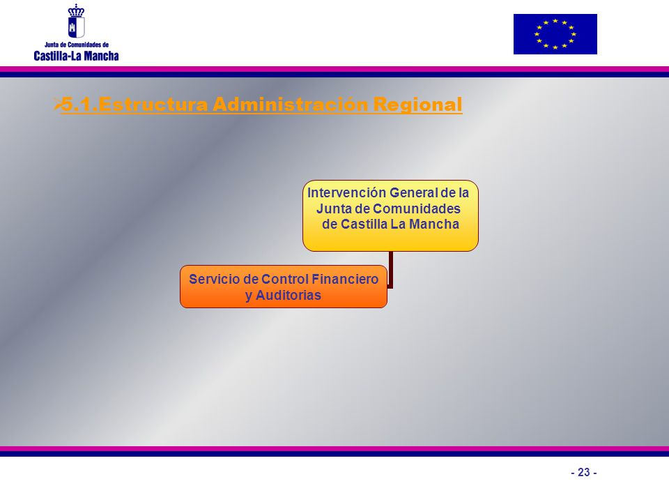 5.1.Estructura Administración Regional