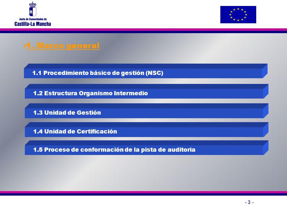1. Marco general 1.1 Procedimiento básico de gestión (NSC)