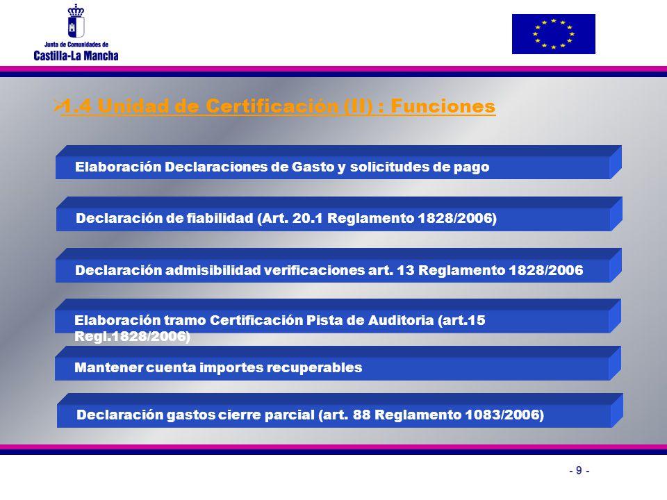 1.4 Unidad de Certificación (II) : Funciones