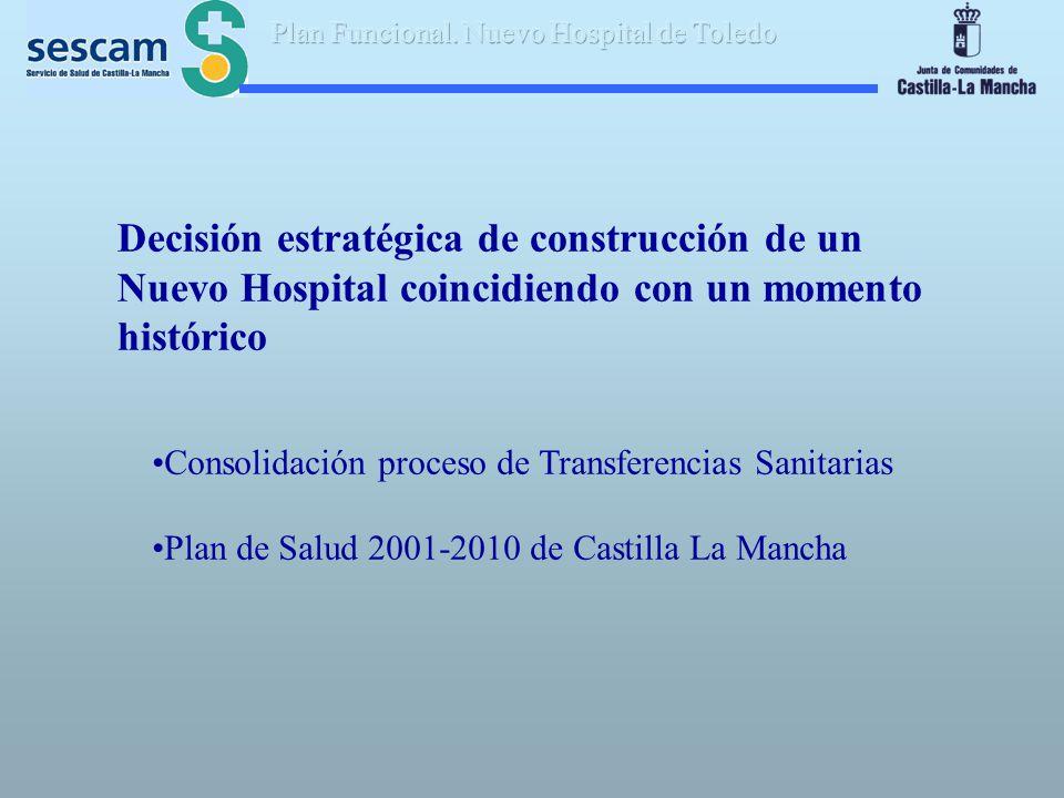 Plan Funcional. Nuevo Hospital de Toledo
