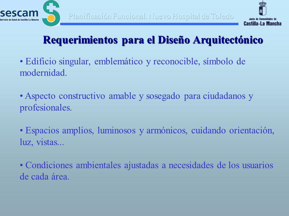 Planificación Funcional. Nuevo Hospital de Toledo