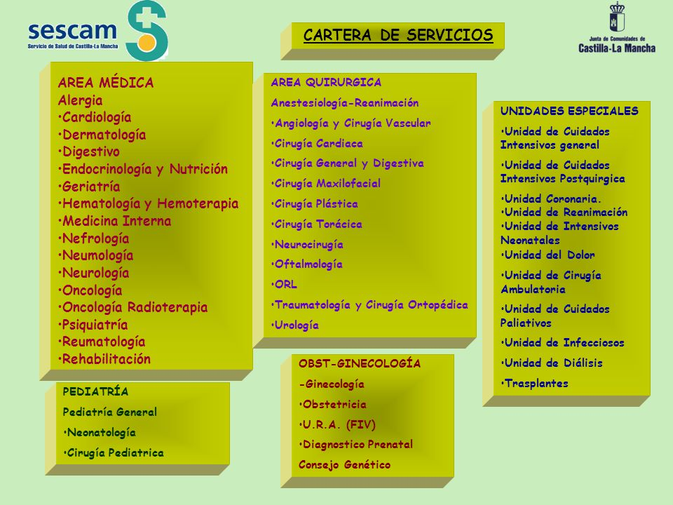 CARTERA DE SERVICIOS AREA MÉDICA Alergia Cardiología Dermatología
