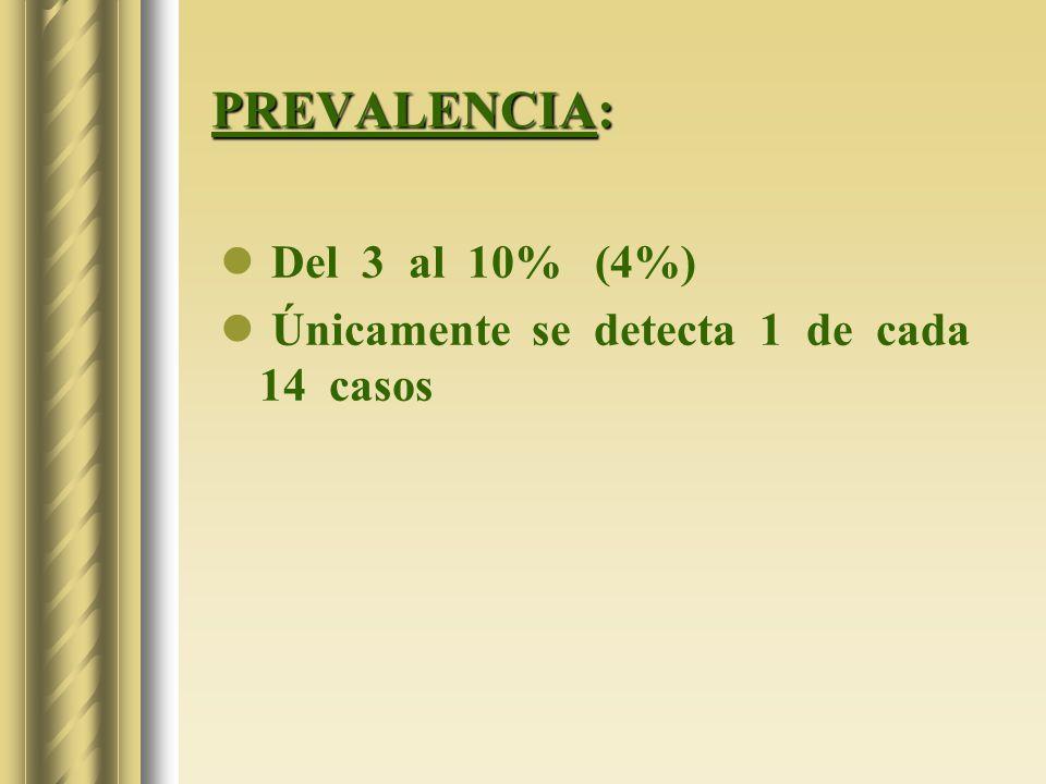 PREVALENCIA: Del 3 al 10% (4%)