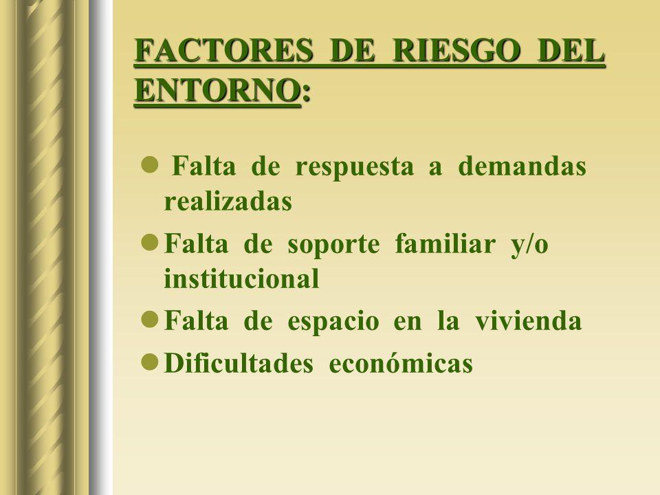FACTORES DE RIESGO DEL ENTORNO: