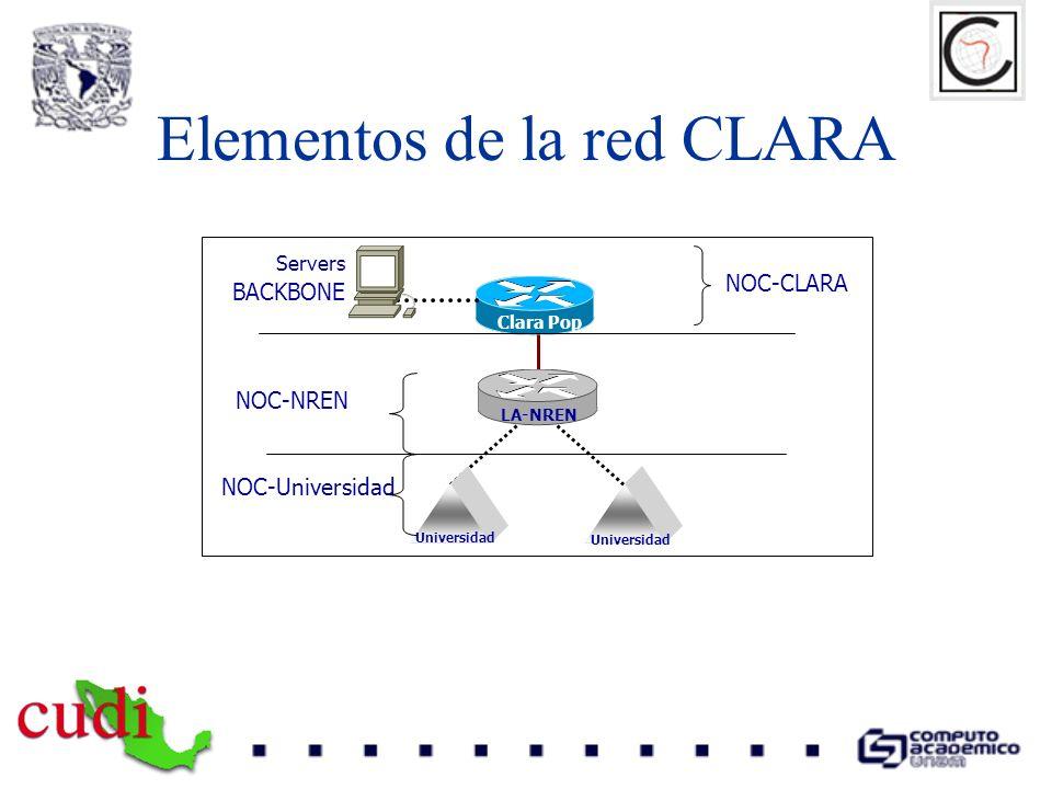 Elementos de la red CLARA