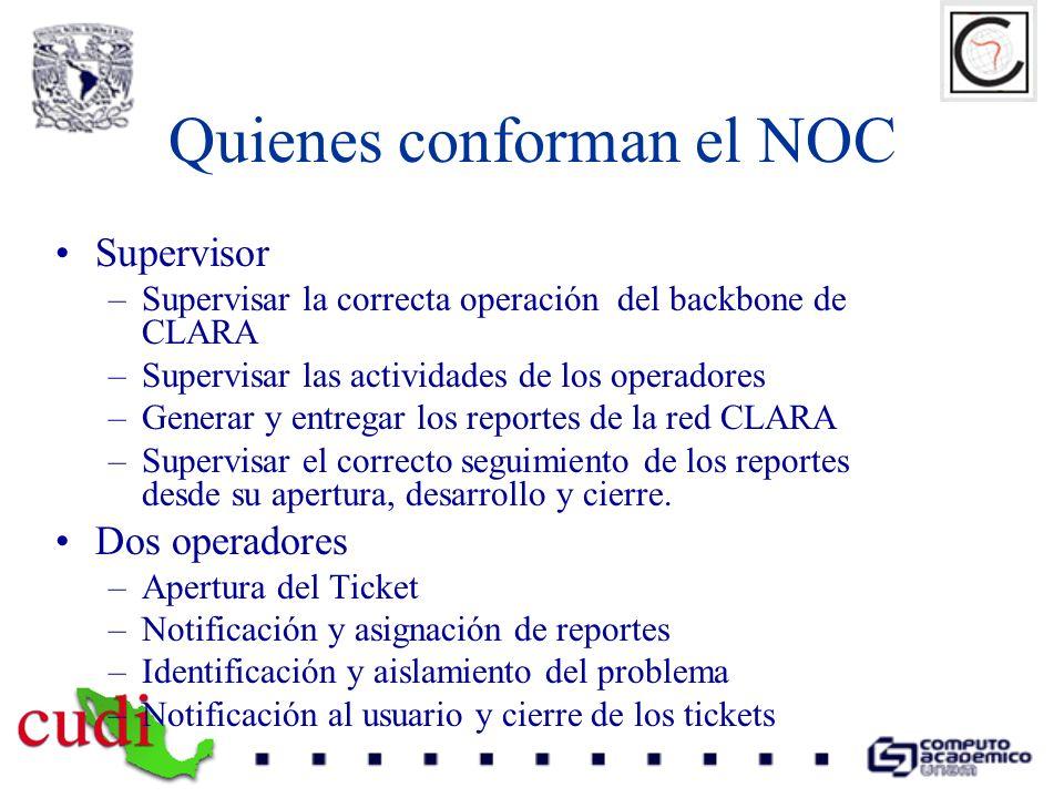 Quienes conforman el NOC