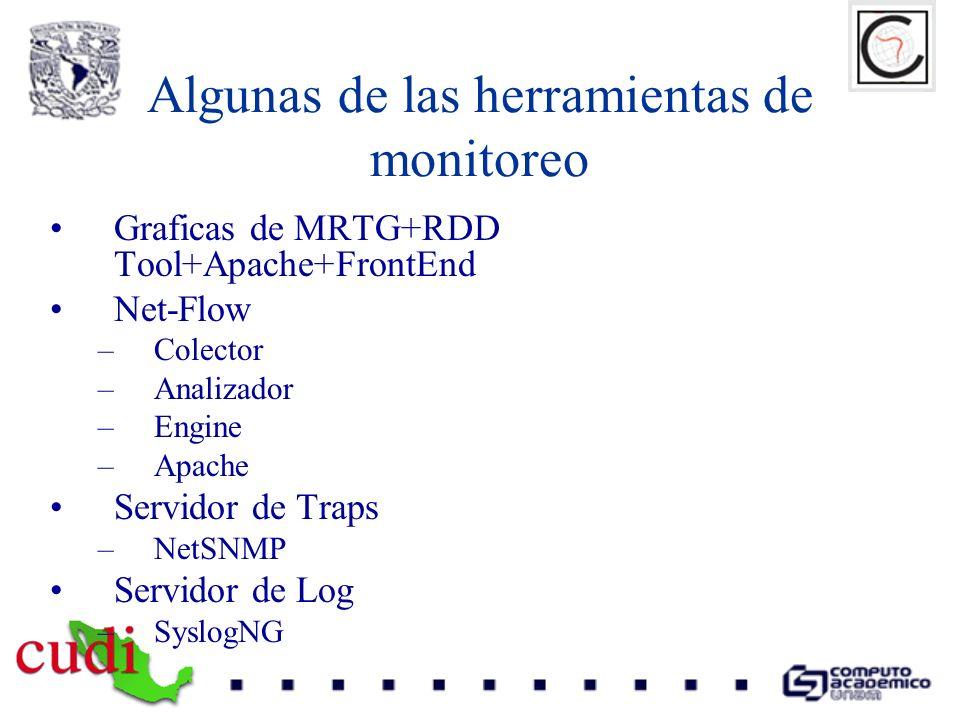 Algunas de las herramientas de monitoreo