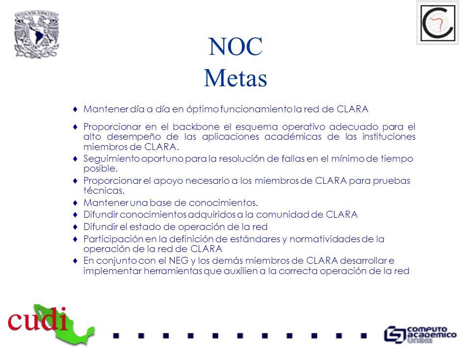 NOC Metas  Mantener día a día en óptimo funcionamiento la red de CLARA.