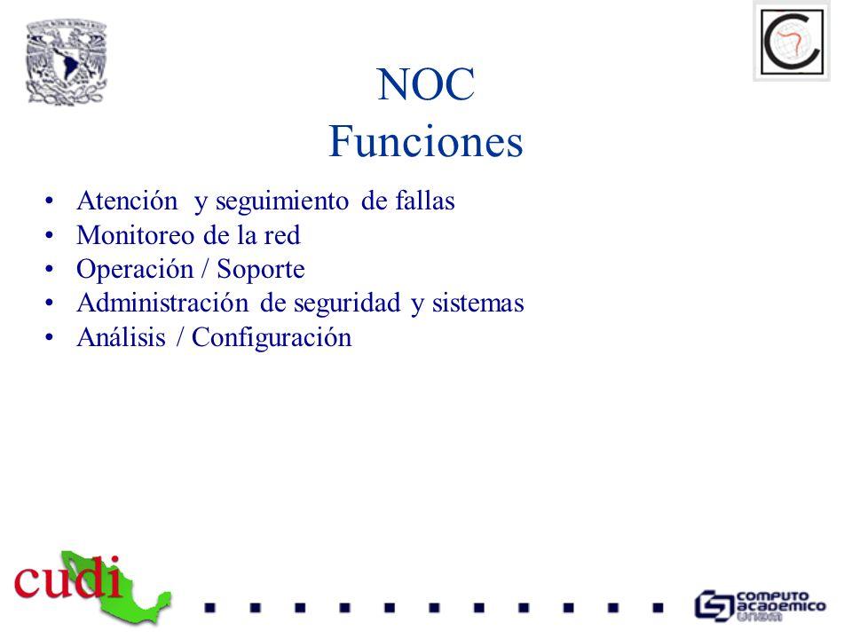 NOC Funciones Atención y seguimiento de fallas Monitoreo de la red