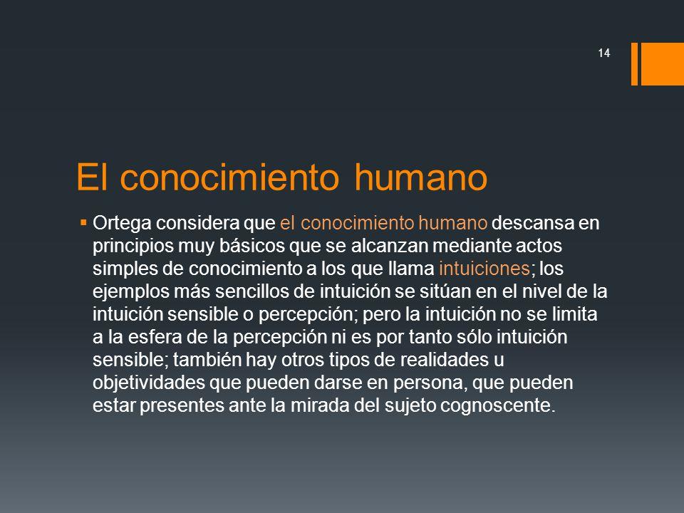 El conocimiento humano