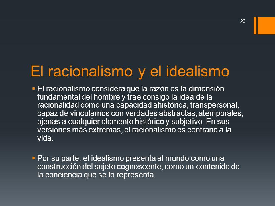El racionalismo y el idealismo