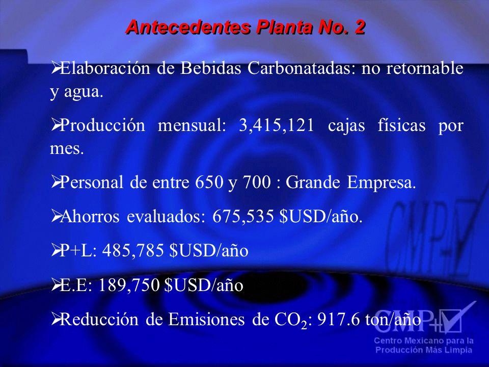 Antecedentes Planta No. 2