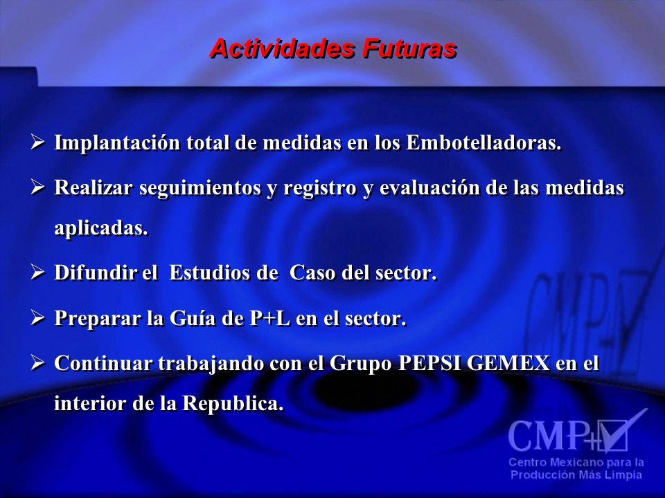 Actividades Futuras Implantación total de medidas en los Embotelladoras. Realizar seguimientos y registro y evaluación de las medidas aplicadas.