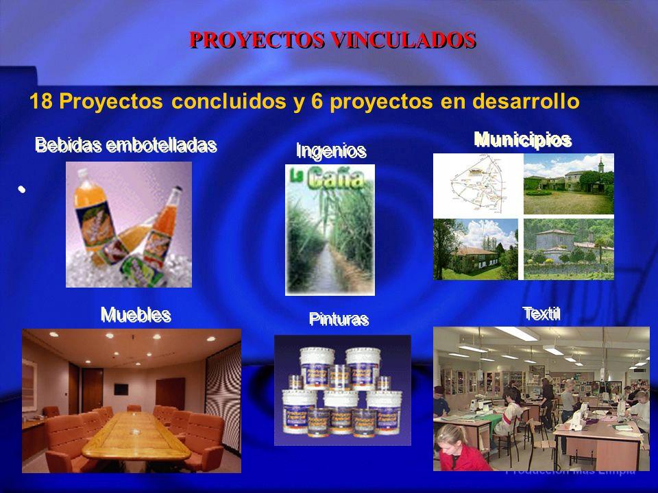 18 Proyectos concluidos y 6 proyectos en desarrollo