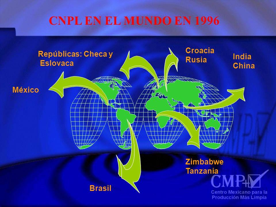 CNPL EN EL MUNDO EN 1996 Croacia Repúblicas: Checa y Rusia India