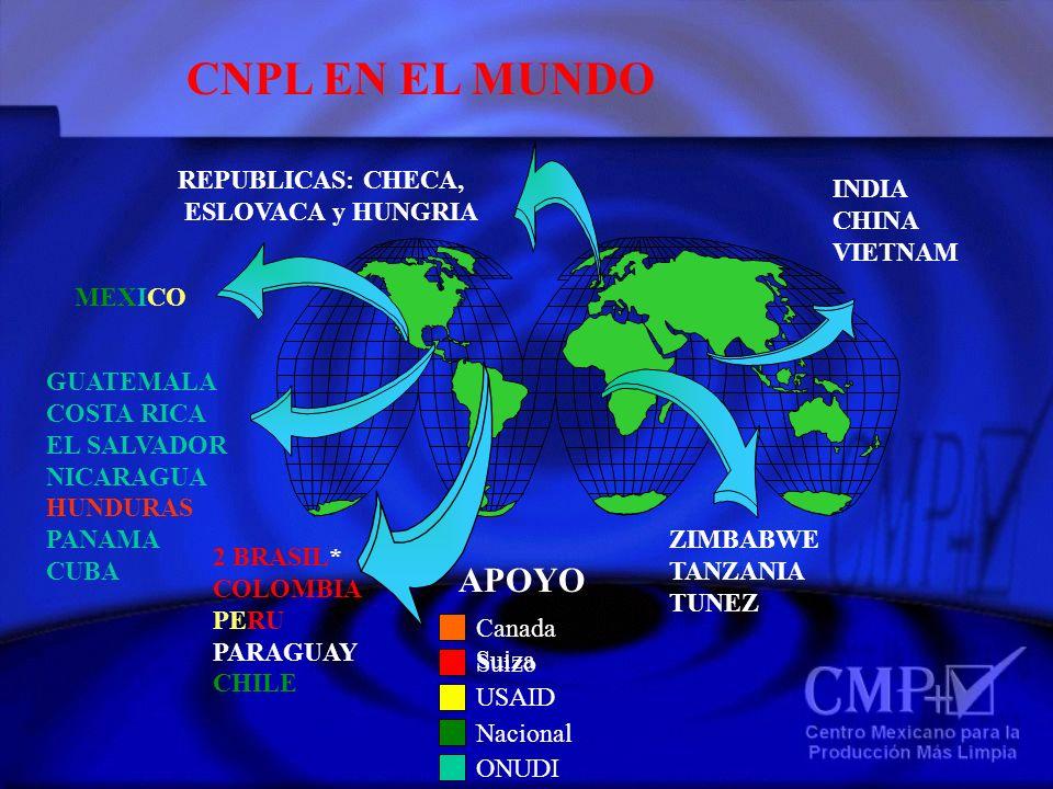 CNPL EN EL MUNDO APOYO MEXICO REPUBLICAS: CHECA, INDIA