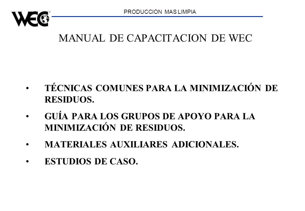 MANUAL DE CAPACITACION DE WEC