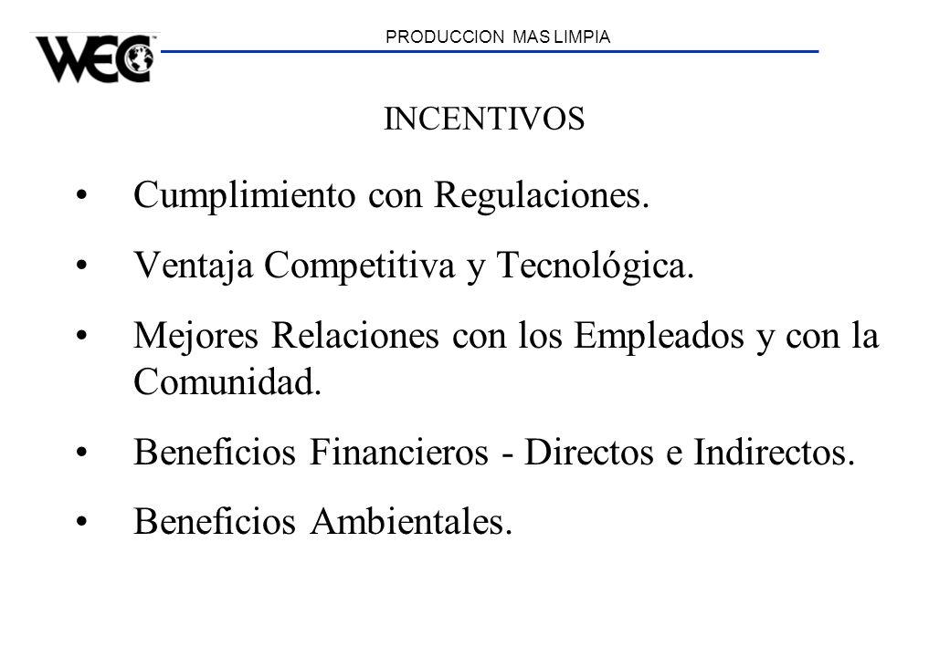 Cumplimiento con Regulaciones. Ventaja Competitiva y Tecnológica.