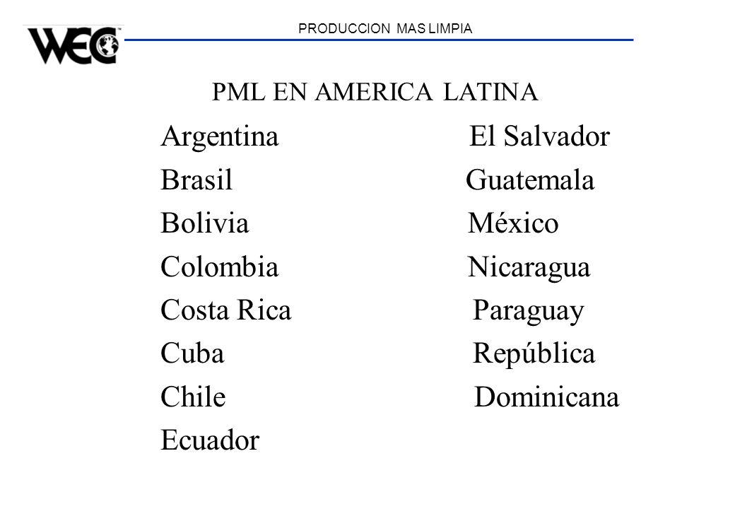 Argentina El Salvador Brasil Guatemala Bolivia México