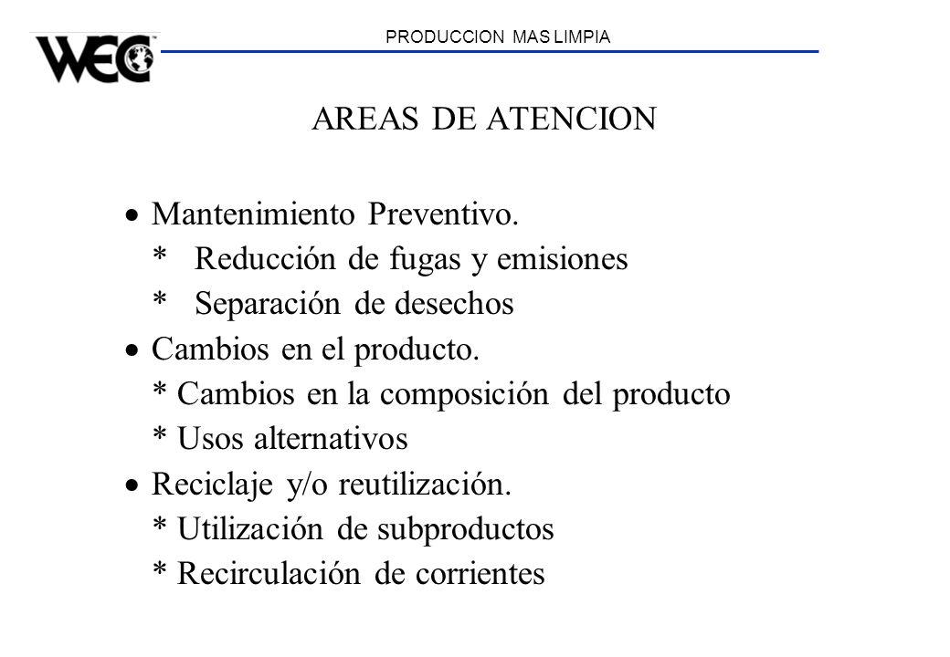Mantenimiento Preventivo. * Reducción de fugas y emisiones