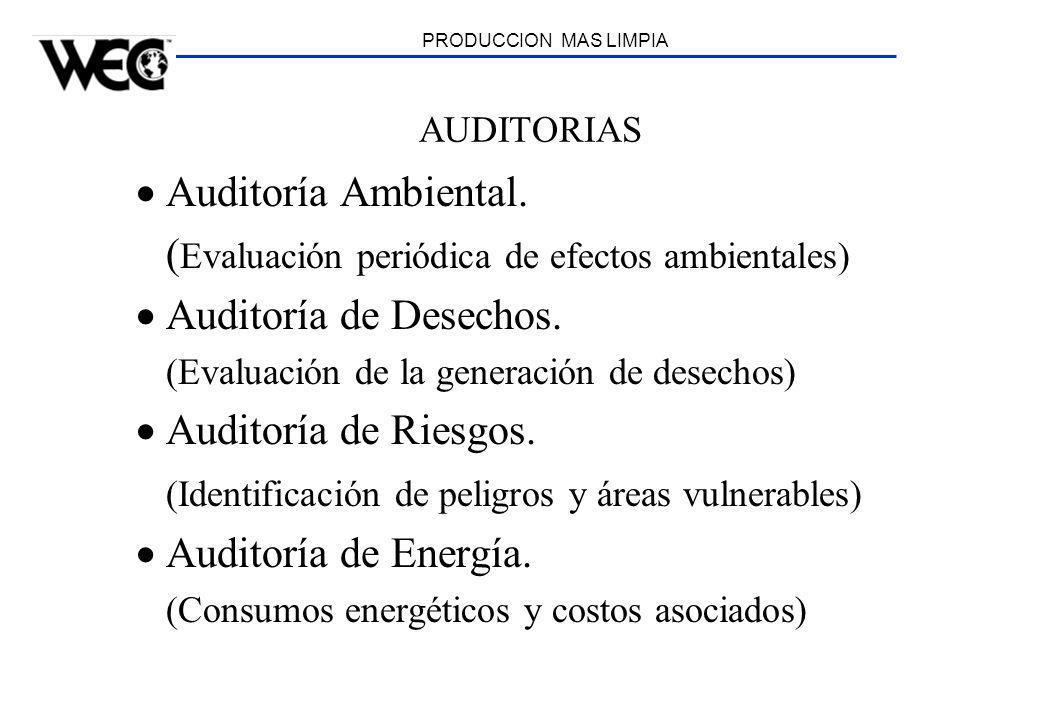 (Evaluación periódica de efectos ambientales) Auditoría de Desechos.