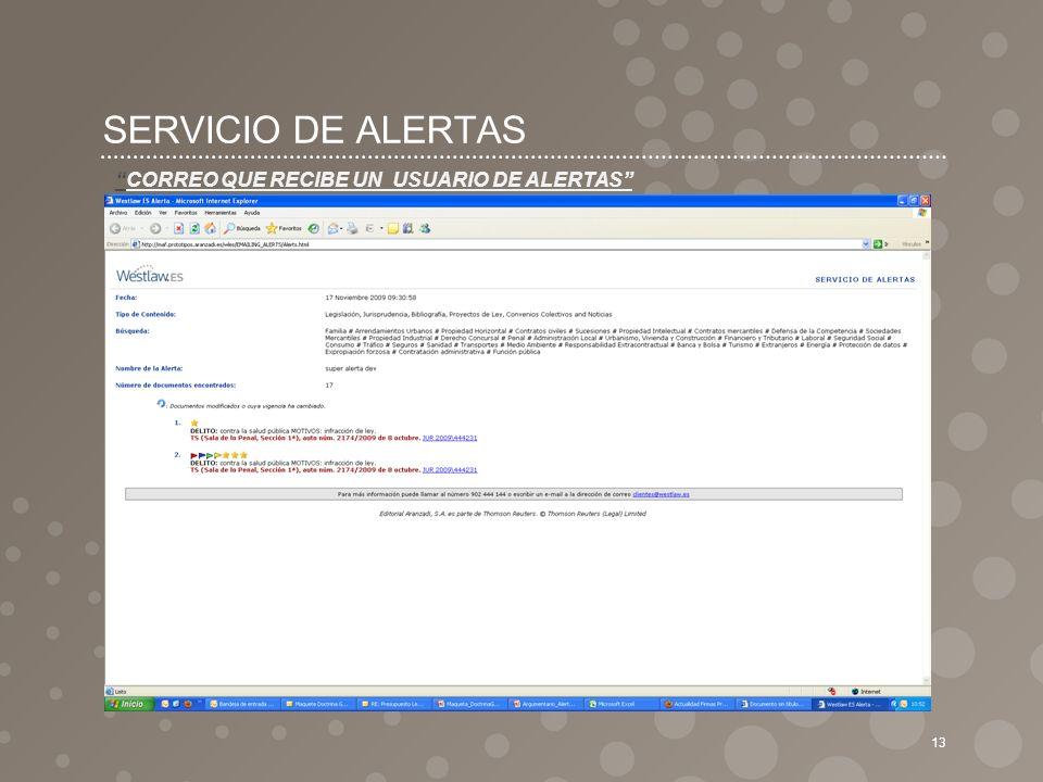 SERVICIO DE ALERTAS CORREO QUE RECIBE UN USUARIO DE ALERTAS
