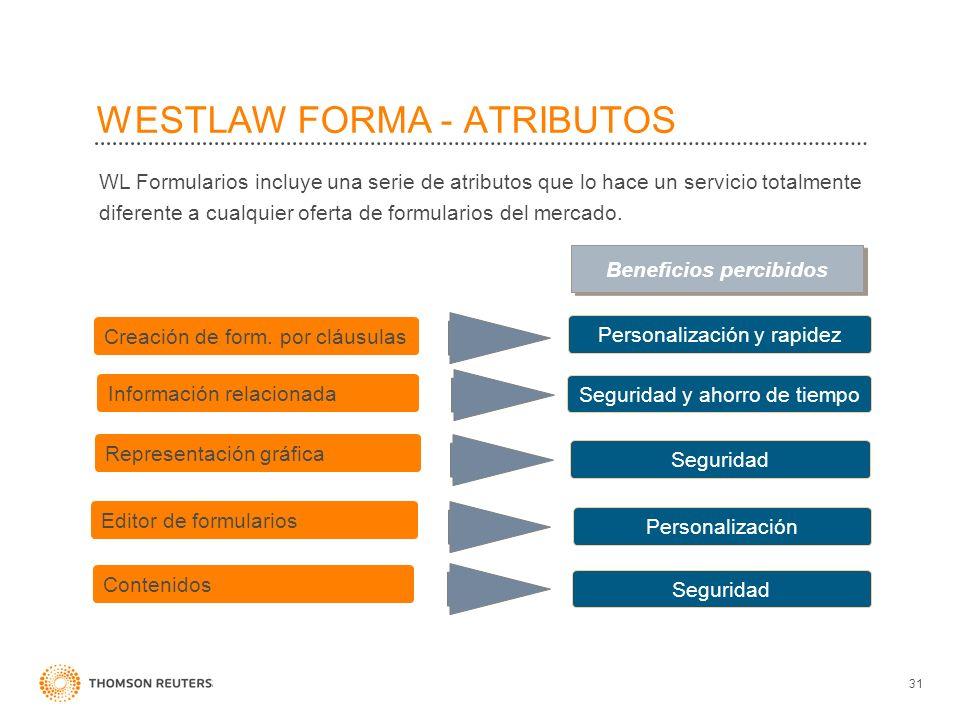 WESTLAW FORMA - ATRIBUTOS