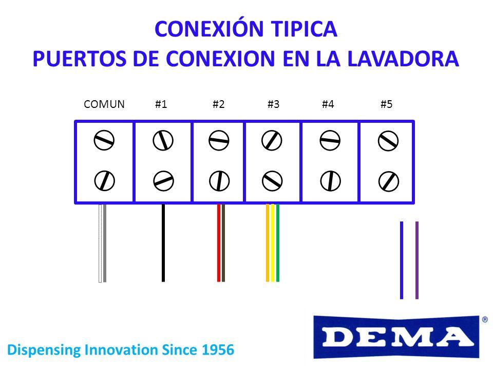 PUERTOS DE CONEXION EN LA LAVADORA