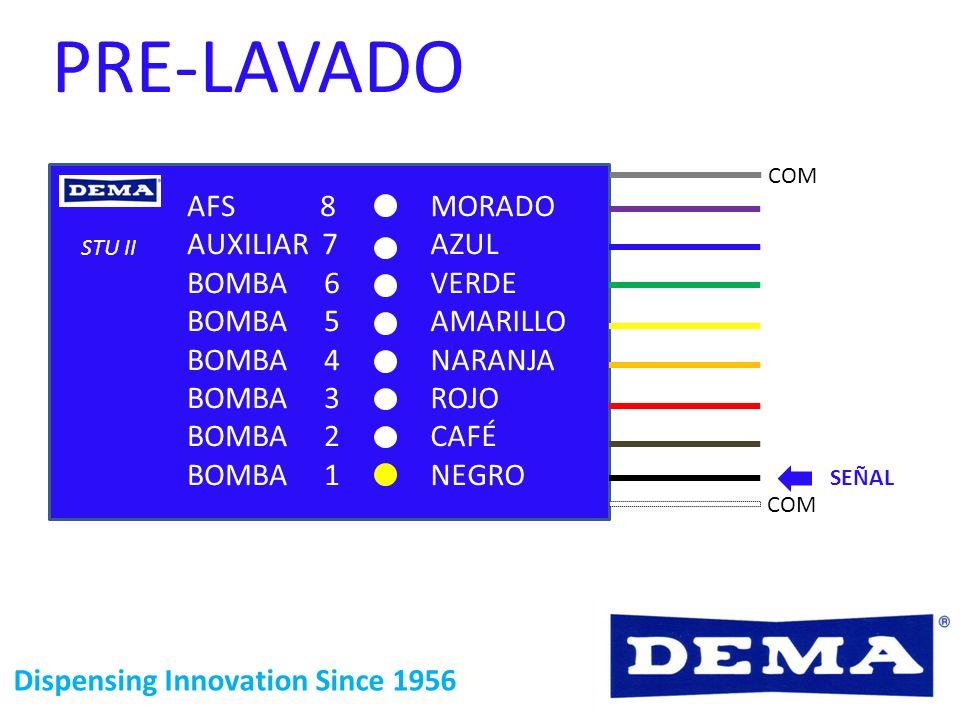 PRE-LAVADO AFS 8 AUXILIAR 7 BOMBA 6 BOMBA 5 BOMBA 4 BOMBA 3 BOMBA 2