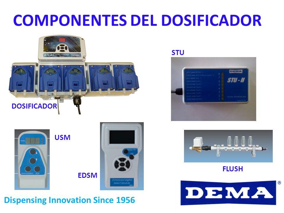 COMPONENTES DEL DOSIFICADOR