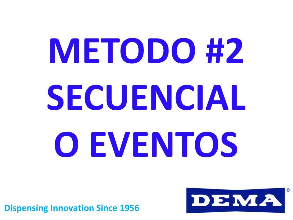 METODO #2 SECUENCIAL O EVENTOS