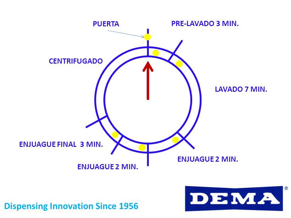 Dispensing Innovation Since 1956