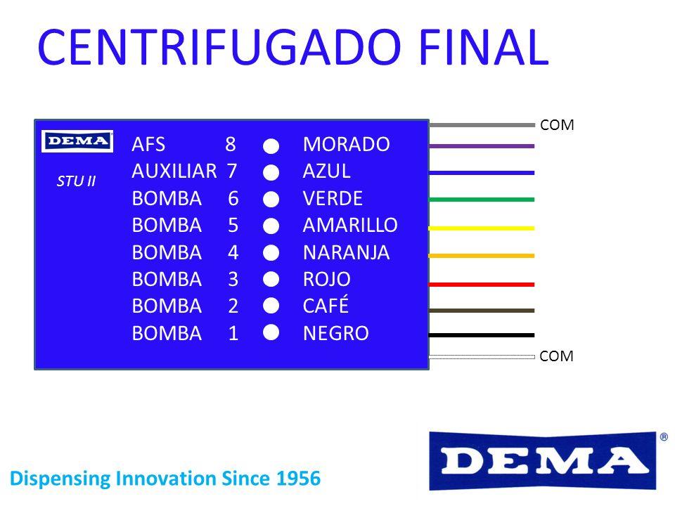 CENTRIFUGADO FINAL AFS 8 AUXILIAR 7 BOMBA 6 BOMBA 5 BOMBA 4 BOMBA 3
