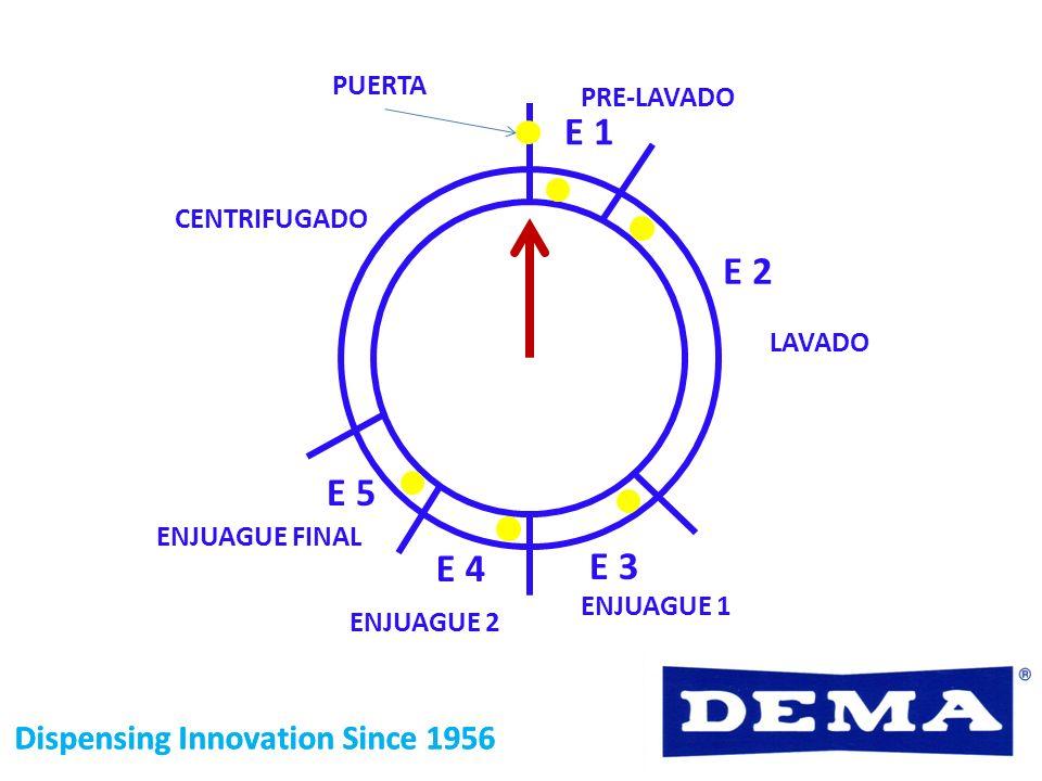 E 1 E 2 E 5 E 4 E 3 Dispensing Innovation Since 1956