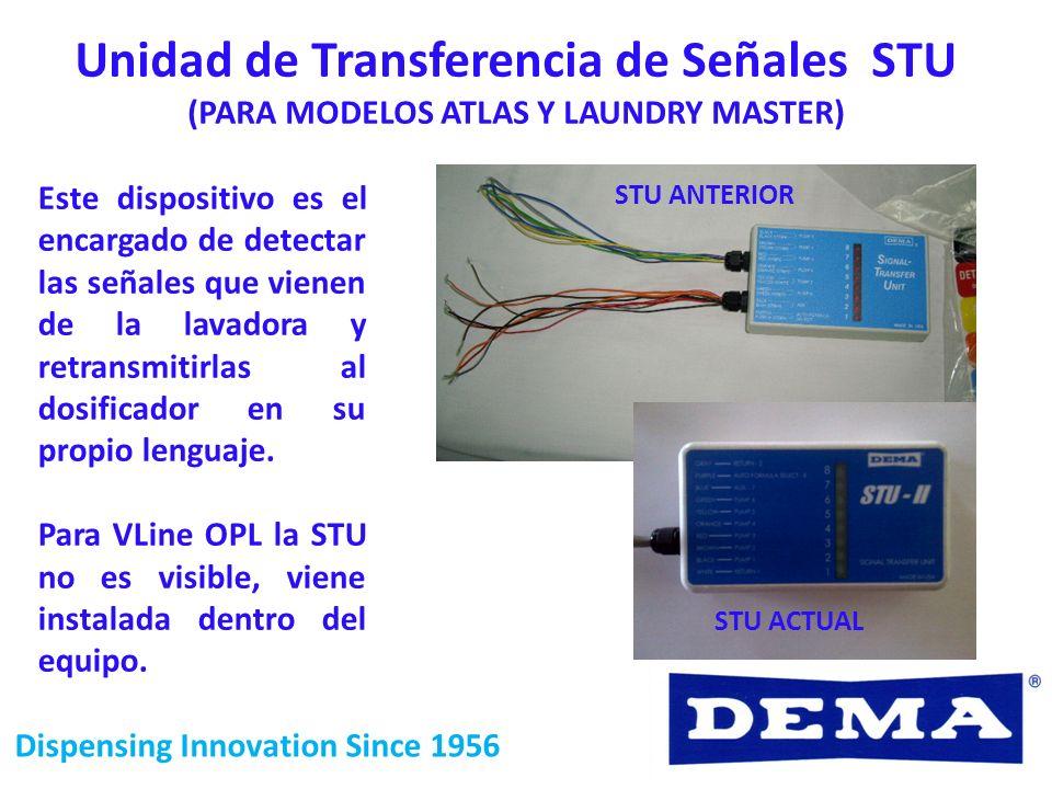 Unidad de Transferencia de Señales STU