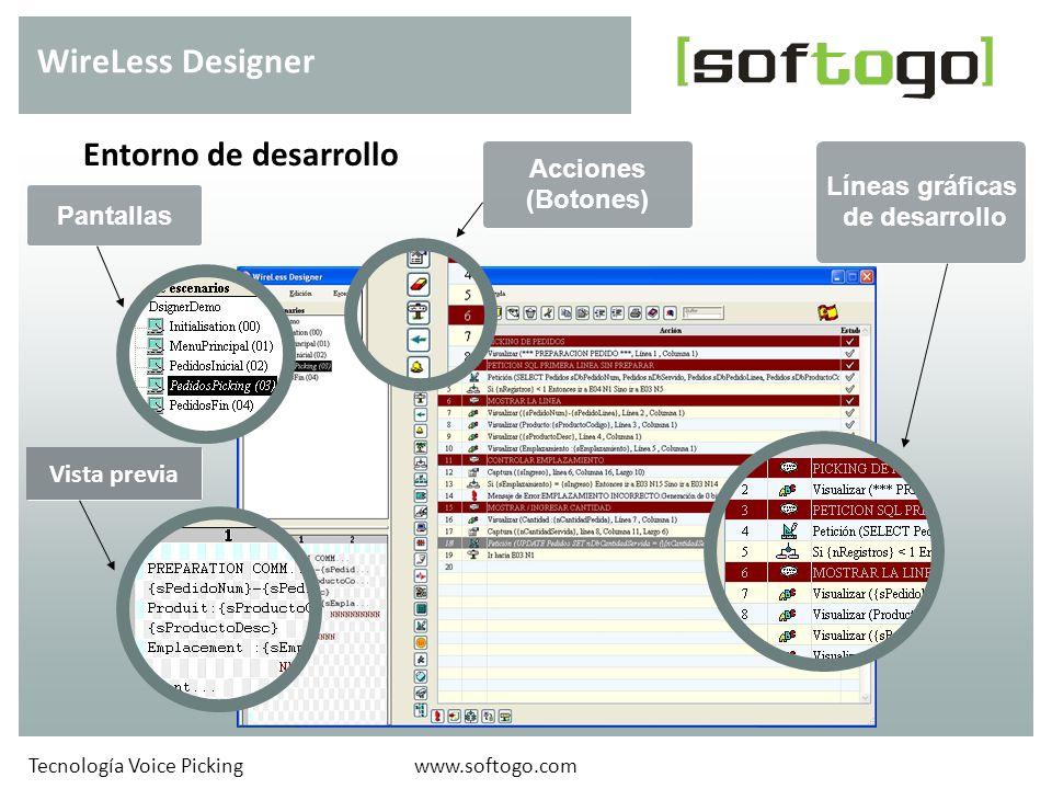 WireLess Designer Entorno de desarrollo Acciones Líneas gráficas