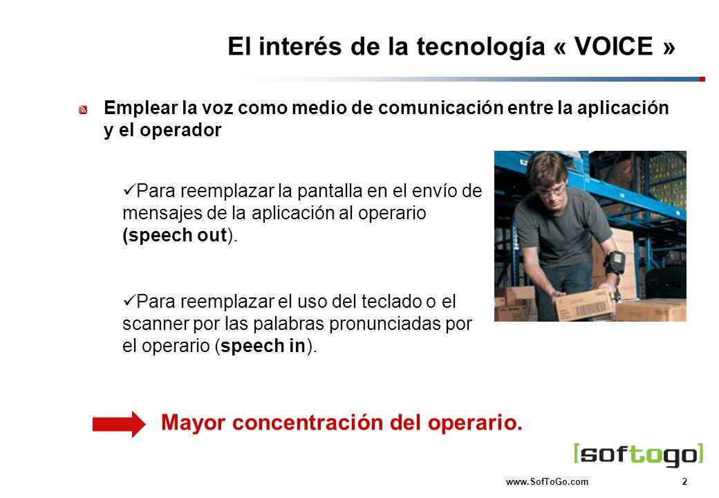 El interés de la tecnología « VOICE »