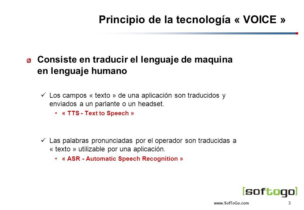 Principio de la tecnología « VOICE »