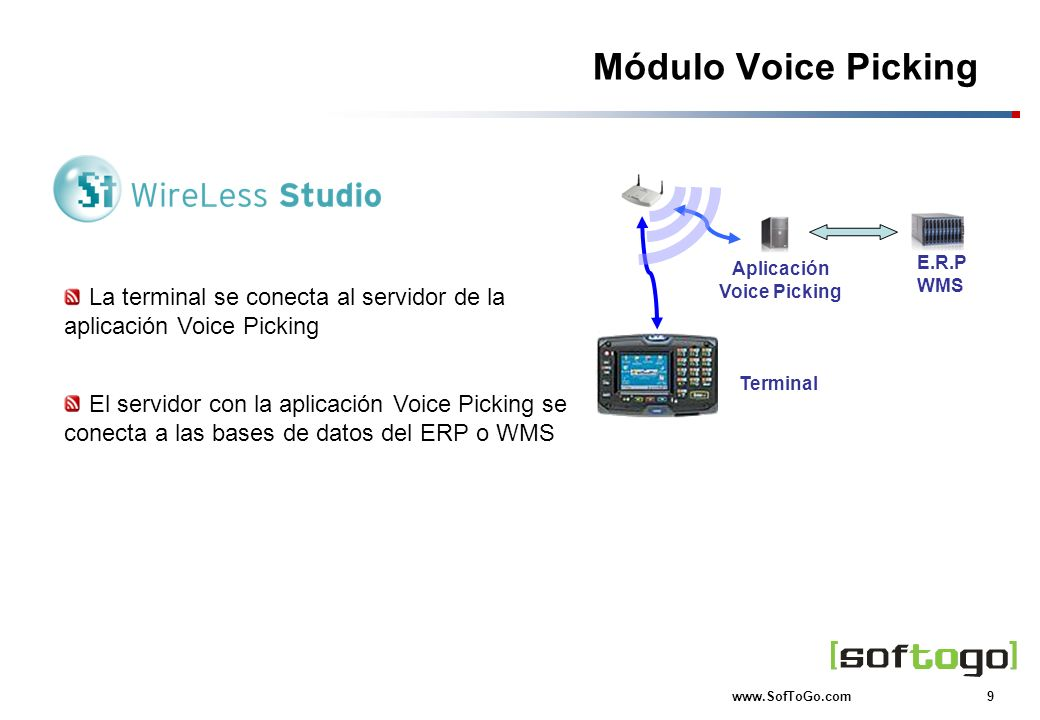Aplicación Voice Picking