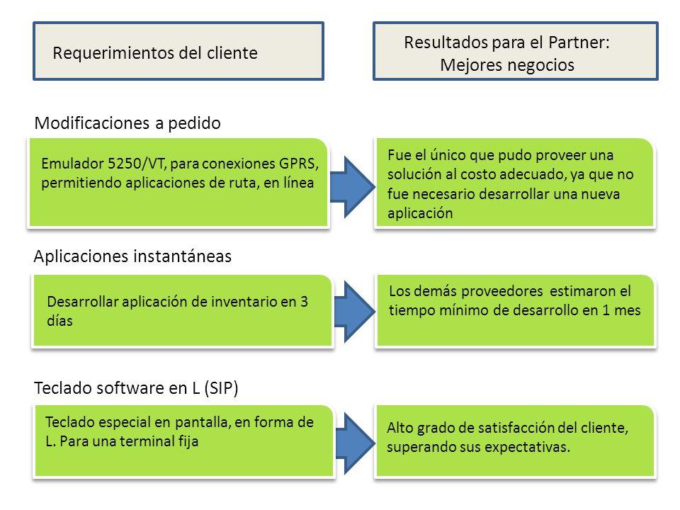 Resultados para el Partner: Mejores negocios