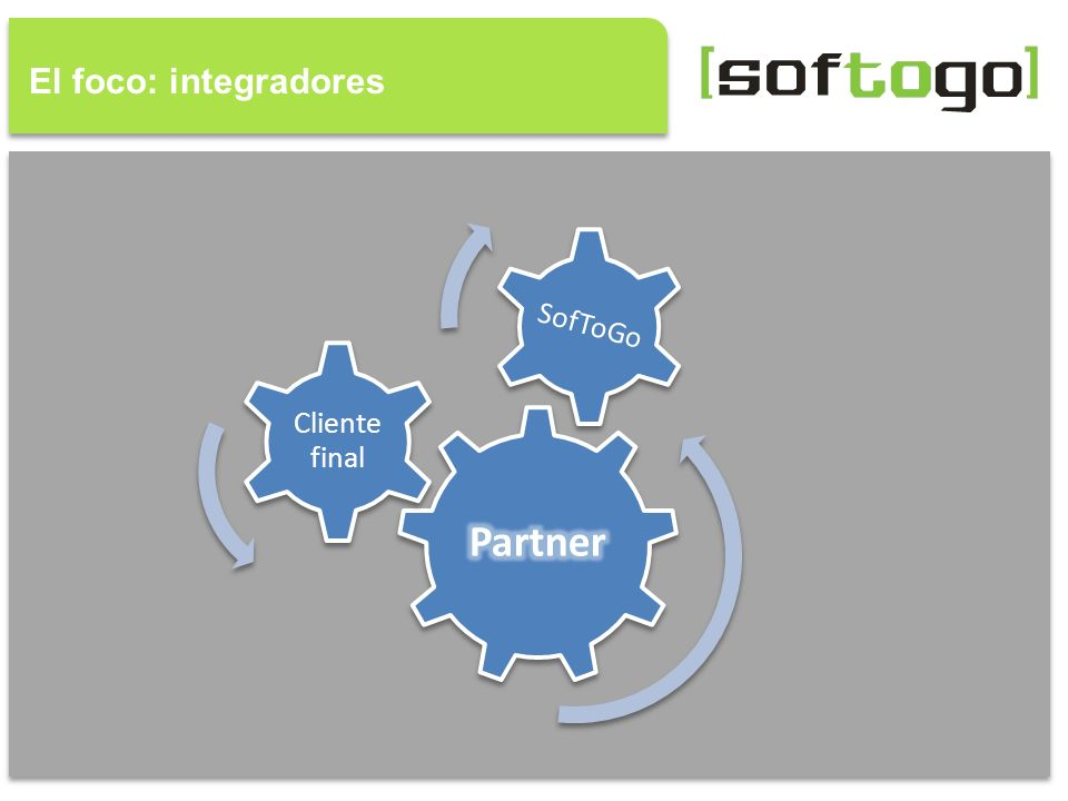 El foco: integradores Partner Cliente final SofToGo