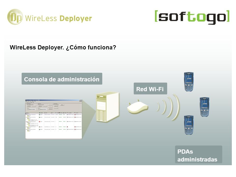 WireLess Deployer. ¿Cómo funciona