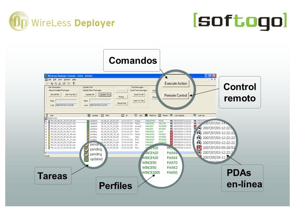 Comandos Control remoto Tareas PDAs en-línea Perfiles