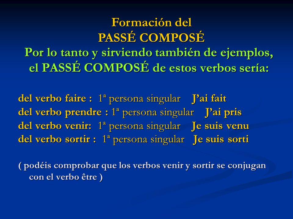 Formación del PASSÉ COMPOSÉ